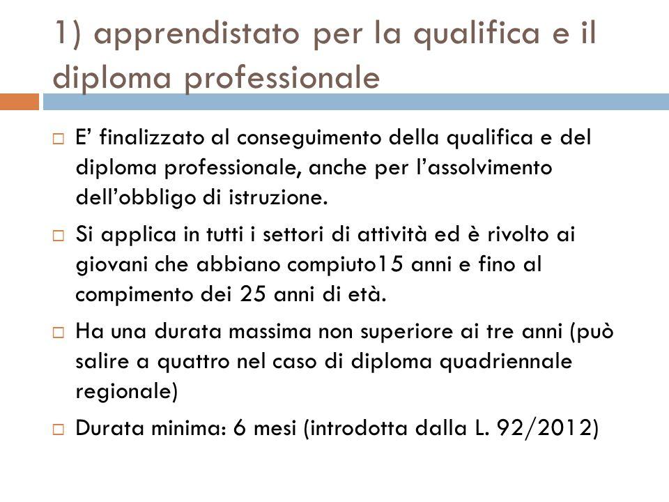 1) apprendistato per la qualifica e il diploma professionale  E' finalizzato al conseguimento della qualifica e del diploma professionale, anche per l'assolvimento dell'obbligo di istruzione.