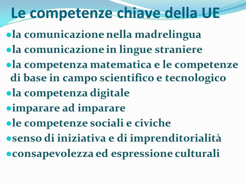 Le competenze chiave della UE ● la comunicazione nella madrelingua ● la comunicazione in lingue straniere ● la competenza matematica e le competenze d