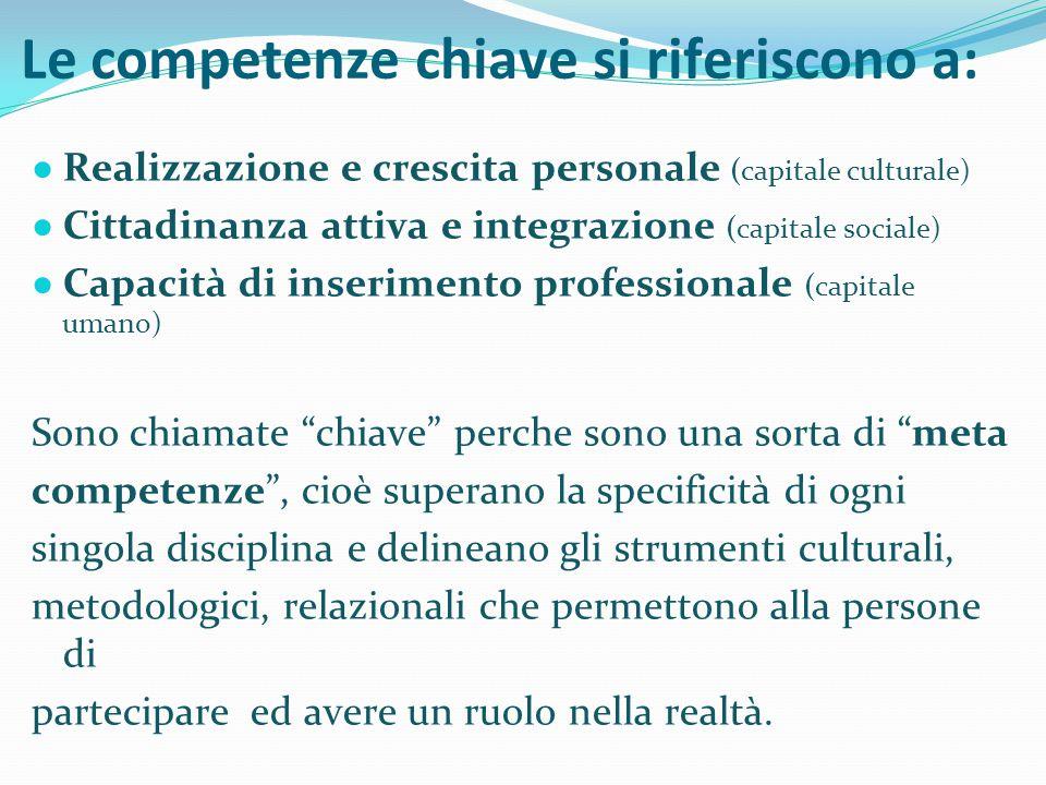 Le competenze chiave si riferiscono a: ● Realizzazione e crescita personale (capitale culturale) ● Cittadinanza attiva e integrazione (capitale social