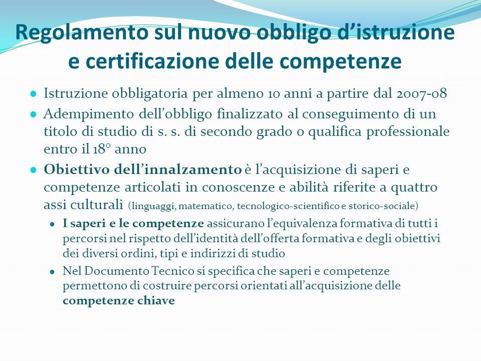 Regolamento sul nuovo obbligo d'istruzione e certificazione delle competenze ● Istruzione obbligatoria per almeno 10 anni a partire dal 2007-08 ● Adem