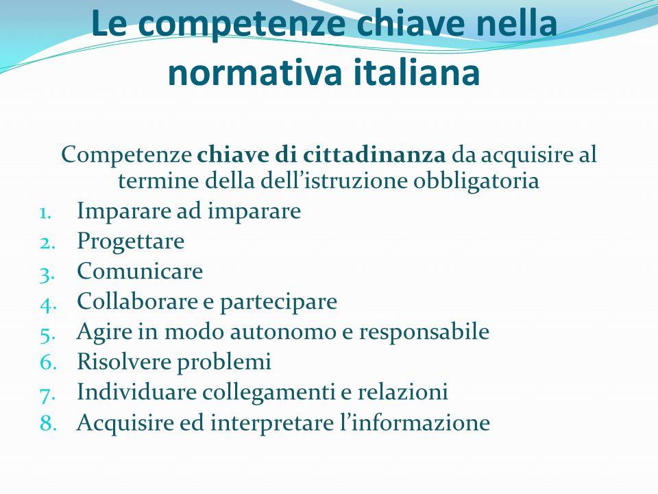 Le competenze chiave nella normativa italiana Competenze chiave di cittadinanza da acquisire al termine della dell'istruzione obbligatoria 1. Imparare