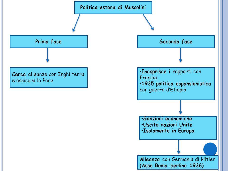 Prima fase Cerca alleanze con Inghilterra e assicura la Pace Seconda fase Politica estera di Mussolini Inasprisce i rapporti con Francia 1935 politica