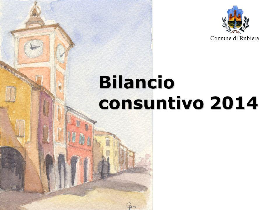 Bilancio consuntivo 2014 Comune di Rubiera
