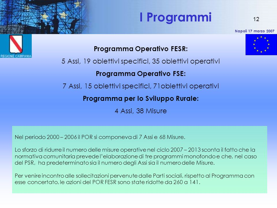 Napoli 17 marzo 2007 12 Programma Operativo FESR: 5 Assi, 19 obiettivi specifici, 35 obiettivi operativi Programma Operativo FSE: 7 Assi, 15 obiettivi specifici, 71obiettivi operativi Programma per lo Sviluppo Rurale: 4 Assi, 38 Misure I Programmi Nel periodo 2000 – 2006 il POR si componeva di 7 Assi e 68 Misure.