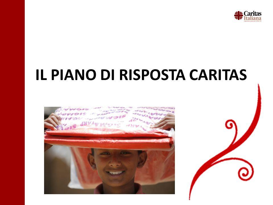 IL PIANO DI RISPOSTA CARITAS