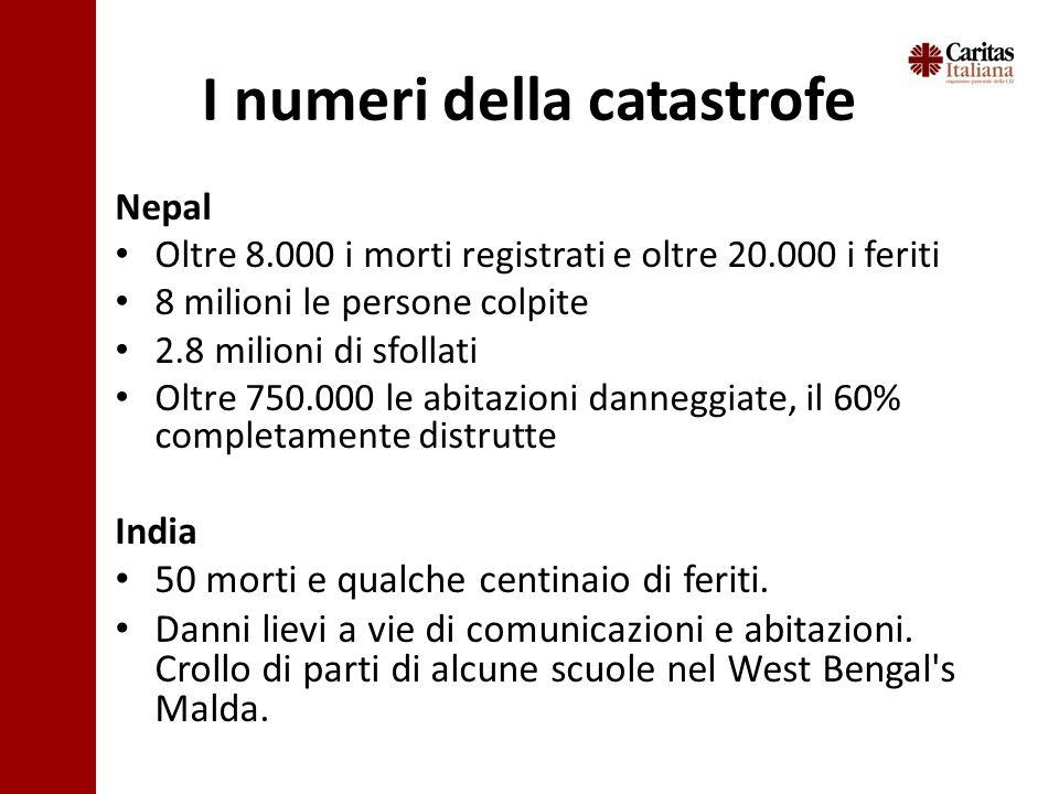 I numeri della catastrofe Nepal Oltre 8.000 i morti registrati e oltre 20.000 i feriti 8 milioni le persone colpite 2.8 milioni di sfollati Oltre 750.000 le abitazioni danneggiate, il 60% completamente distrutte India 50 morti e qualche centinaio di feriti.