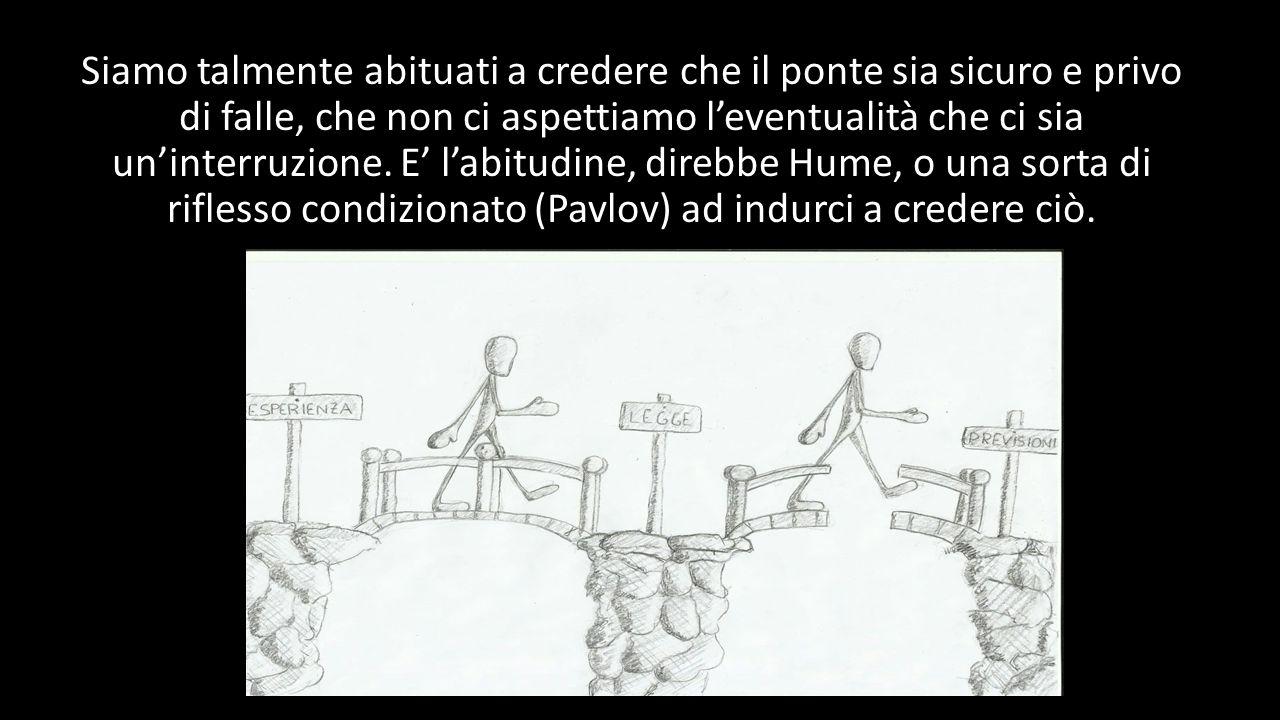 Limitazioni del metodo scientifico «L'induzione rimane un insoluto problema di logica.» Il tacchino induttivista è una metafora ideata da Bertrand Rus