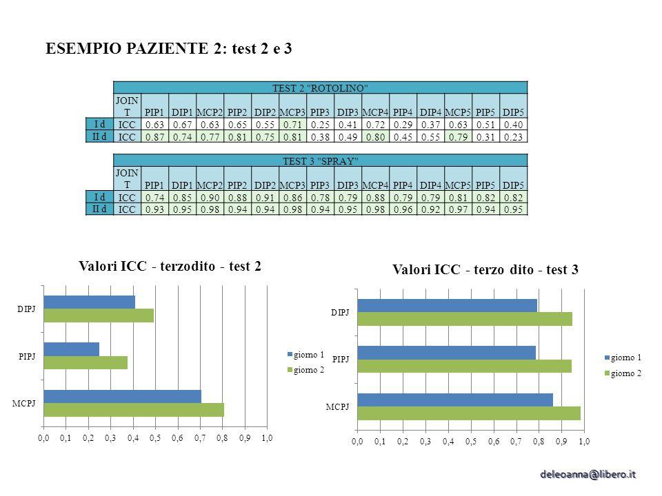 ESEMPIO PAZIENTE 2: test 2 e 3 TEST 2