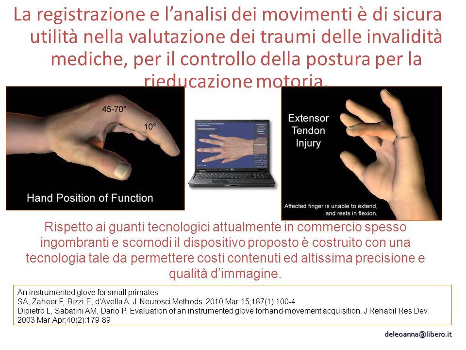 La registrazione e l'analisi dei movimenti è di sicura utilità nella valutazione dei traumi delle invalidità mediche, per il controllo della postura per la rieducazione motoria.
