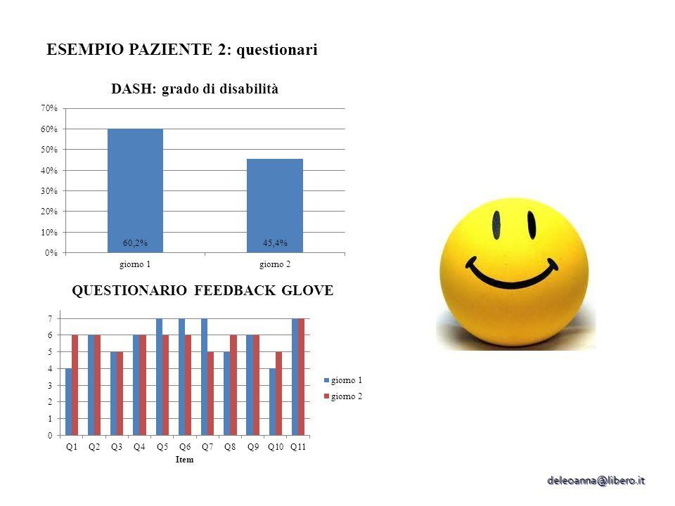 ESEMPIO PAZIENTE 2: questionari deleoanna@libero.it