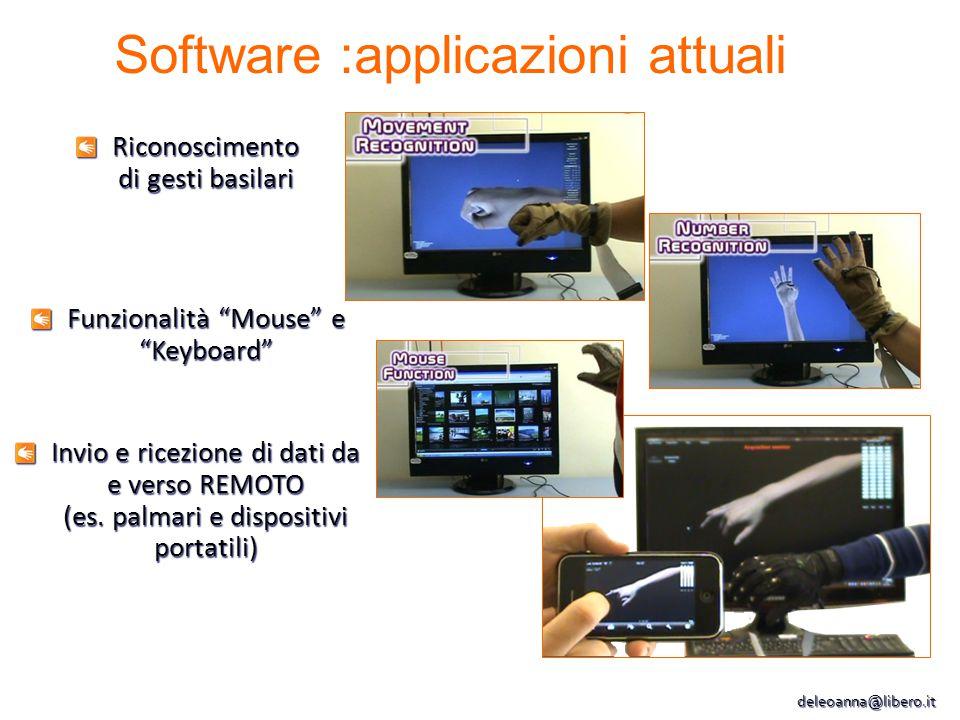 """Riconoscimento di gesti basilari Funzionalità """"Mouse"""" e """"Keyboard"""" Invio e ricezione di dati da e verso REMOTO (es. palmari e dispositivi portatili) d"""