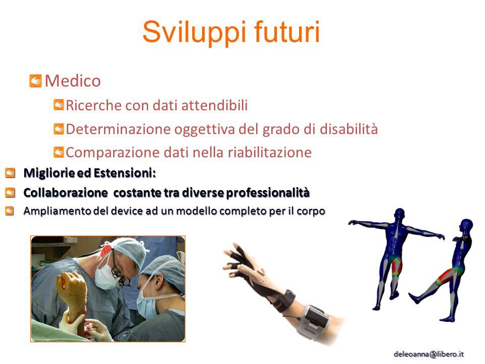 Medico Ricerche con dati attendibili Determinazione oggettiva del grado di disabilità Comparazione dati nella riabilitazione Migliorie ed Estensioni: