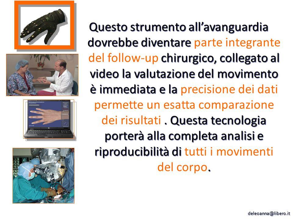 Questo strumento all'avanguardia dovrebbe diventare parte integrante del follow-up chirurgico, collegato al video la valutazione del movimento è immediata e la precisione dei dati permette un esatta comparazione dei risultati.