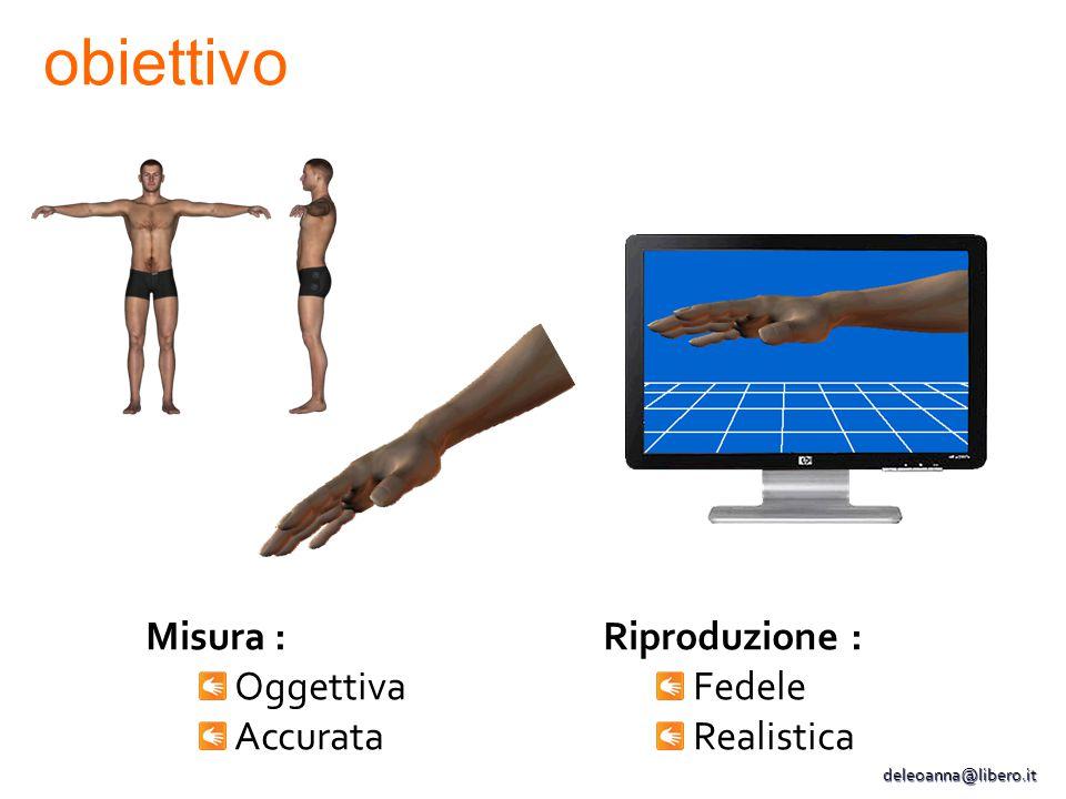 Misura : Oggettiva Accurata Riproduzione : Fedele Realistica obiettivo deleoanna@libero.it