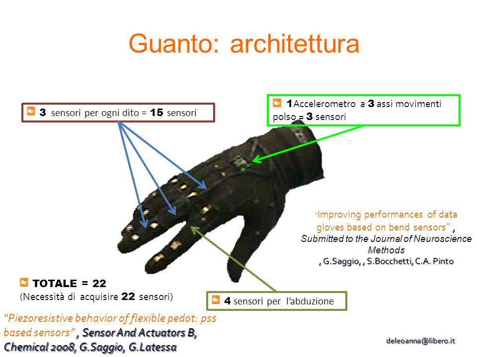 ESEMPIO PAZIENTE 1: questionari deleoanna@libero.it