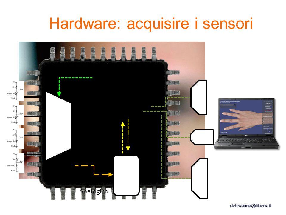 MUX 32 ADC 12 bit Linee di controllo del dsPIC33F Segnale Analogico Segnale Digitale Seriale USB Wireless Hardware: acquisire i sensori deleoanna@libe