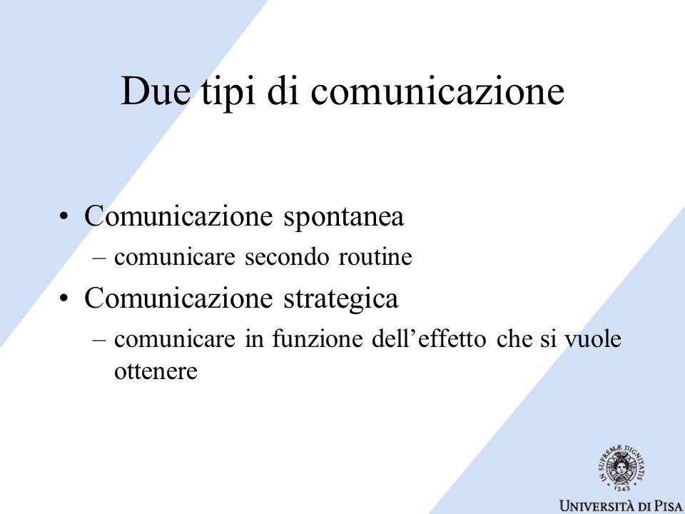 Due tipi di comunicazione Comunicazione spontanea –comunicare secondo routine Comunicazione strategica –comunicare in funzione dell'effetto che si vuole ottenere