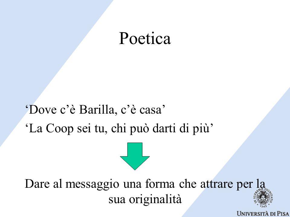 Poetica 'Dove c'è Barilla, c'è casa' 'La Coop sei tu, chi può darti di più' Dare al messaggio una forma che attrare per la sua originalità