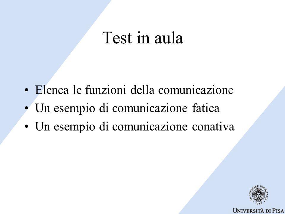 Test in aula Elenca le funzioni della comunicazione Un esempio di comunicazione fatica Un esempio di comunicazione conativa