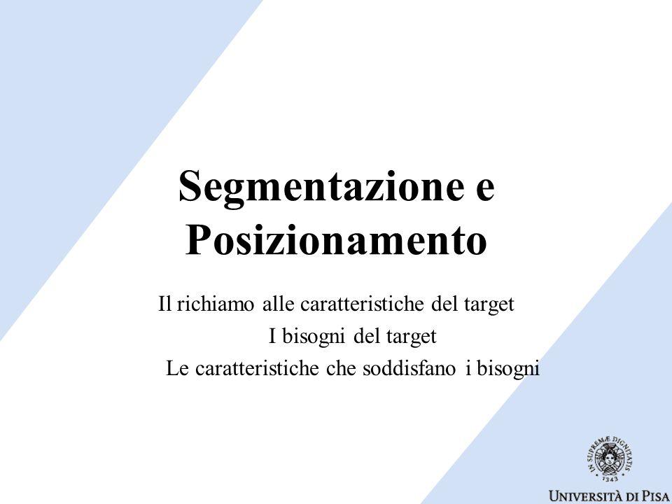 Segmentazione e Posizionamento Il richiamo alle caratteristiche del target I bisogni del target Le caratteristiche che soddisfano i bisogni