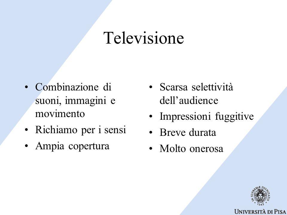 Televisione Combinazione di suoni, immagini e movimento Richiamo per i sensi Ampia copertura Scarsa selettività dell'audience Impressioni fuggitive Breve durata Molto onerosa