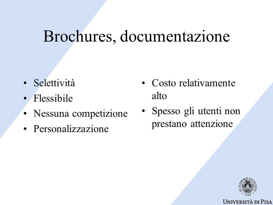 Brochures, documentazione Selettività Flessibile Nessuna competizione Personalizzazione Costo relativamente alto Spesso gli utenti non prestano attenzione