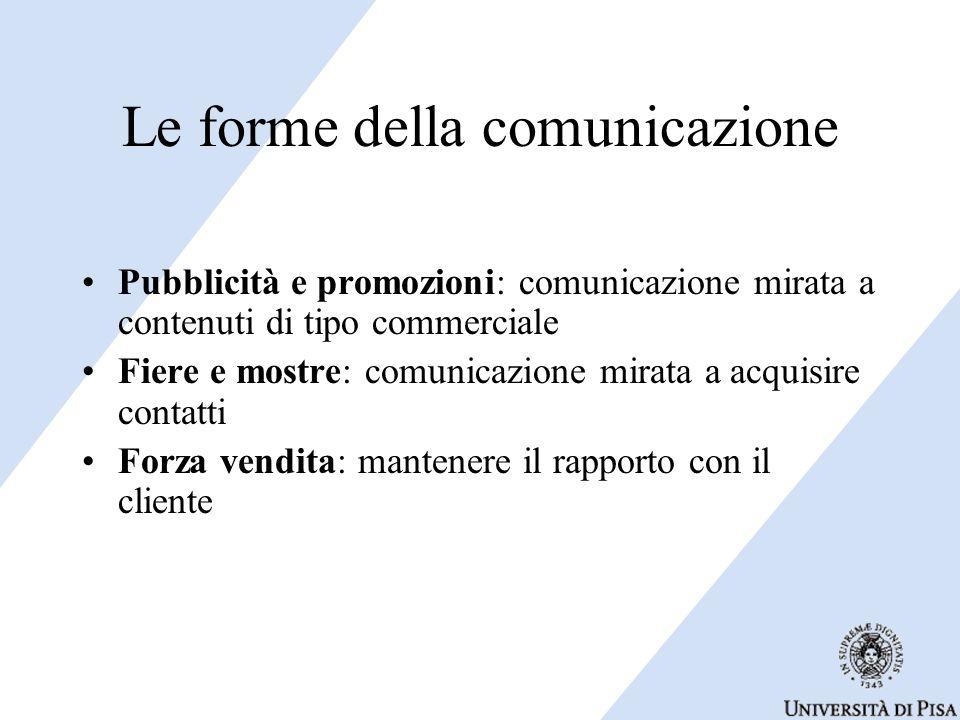 Le forme della comunicazione Pubblicità e promozioni: comunicazione mirata a contenuti di tipo commerciale Fiere e mostre: comunicazione mirata a acquisire contatti Forza vendita: mantenere il rapporto con il cliente
