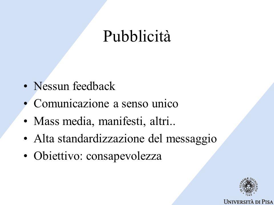 Pubblicità Nessun feedback Comunicazione a senso unico Mass media, manifesti, altri..