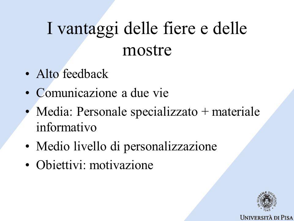 I vantaggi delle fiere e delle mostre Alto feedback Comunicazione a due vie Media: Personale specializzato + materiale informativo Medio livello di personalizzazione Obiettivi: motivazione