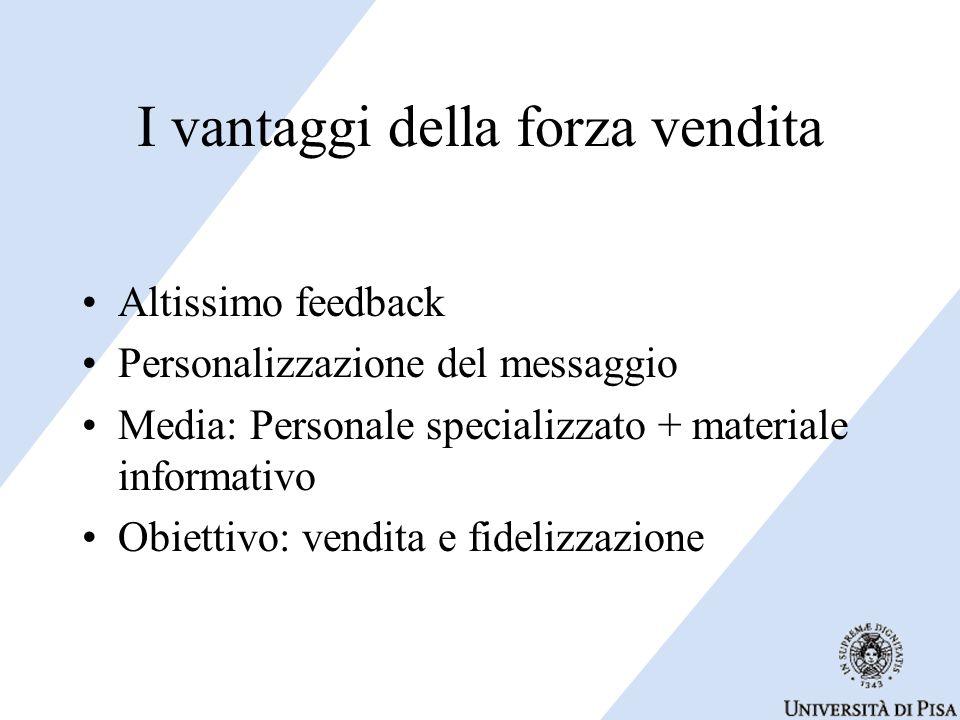 I vantaggi della forza vendita Altissimo feedback Personalizzazione del messaggio Media: Personale specializzato + materiale informativo Obiettivo: vendita e fidelizzazione