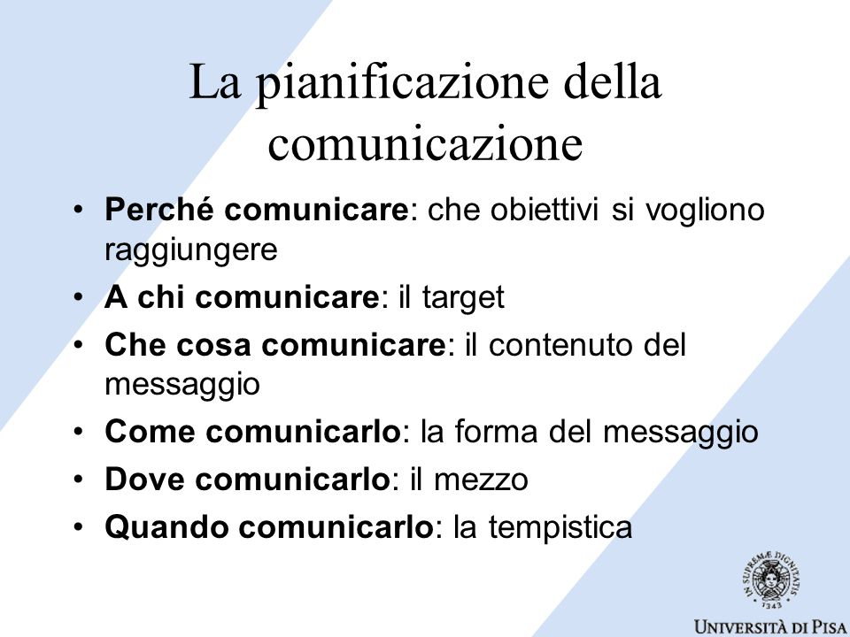 La pianificazione della comunicazione Perché comunicare: che obiettivi si vogliono raggiungere A chi comunicare: il target Che cosa comunicare: il contenuto del messaggio Come comunicarlo: la forma del messaggio Dove comunicarlo: il mezzo Quando comunicarlo: la tempistica