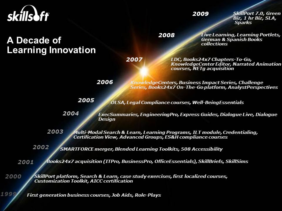 A Decade of Learning Innovation 2001 Books24x7 acquisition (ITPro, BusinessPro, OfficeEssentials), SkillBriefs, SkillSims 2002 SMARTFORCE merger, Blended Learning Toolkits, 508 Accessibility 2003 Multi-Modal Search & Learn, Learning Programs, ILT module, Credentialing, Certification View, Advanced Groups, ES&H compliance courses 2005 OLSA, Legal Compliance courses, Well-BeingEssentials 2006 KnowledgeCenters, Business Impact Series, Challenge Series, Books24x7 On-The-Go platform, AnalystPerspectives 2008 Live Learning, Learning Portlets, German & Spanish Books collections First generation business courses, Job Aids, Role-Plays 1999 2000 SkillPort platform, Search & Learn, case study exercises, first localized courses, Customization Toolkit, AICC certification 2004 ExecSummaries, EngineeringPro, Express Guides, Dialogue Live, Dialogue Design 2007 LDC, Books24x7 Chapters-To-Go, KnowledgeCenter Editor, Narrated Animation courses, NETg acquisition SkillPort 7.0, Green Biz, 1 hr Biz, SLA, Sparks 2009