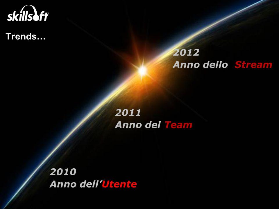 Trends… 2012 Anno dello Stream 2011 Anno del Team 2010 Anno dell'Utente