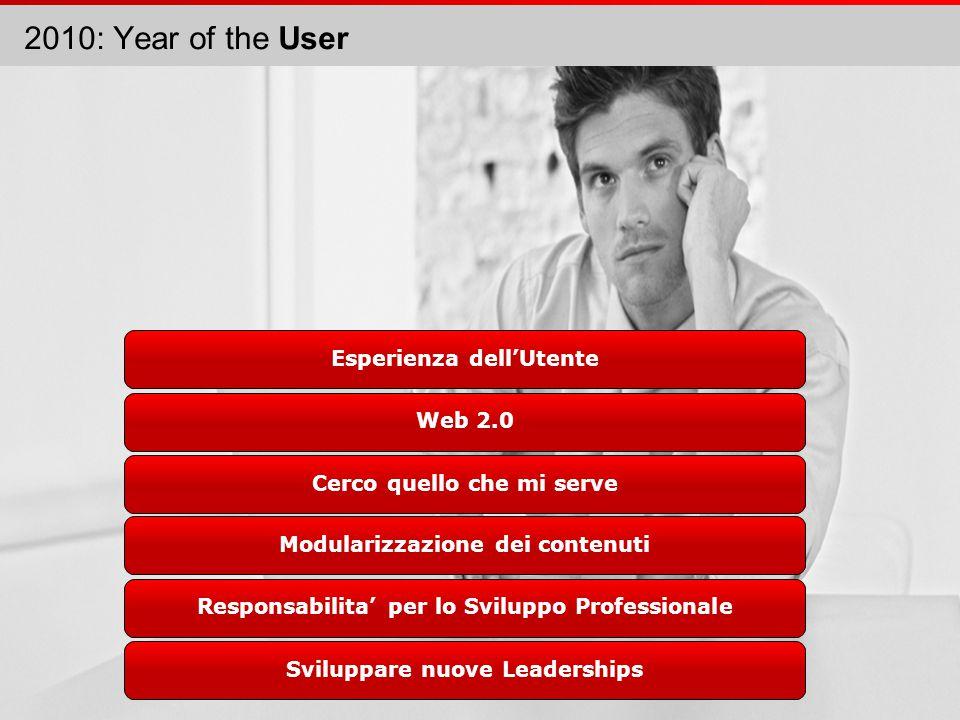 2010: Year of the User Responsabilita' per lo Sviluppo Professionale Esperienza dell'Utente Web 2.0 Cerco quello che mi serve Modularizzazione dei contenuti Sviluppare nuove Leaderships