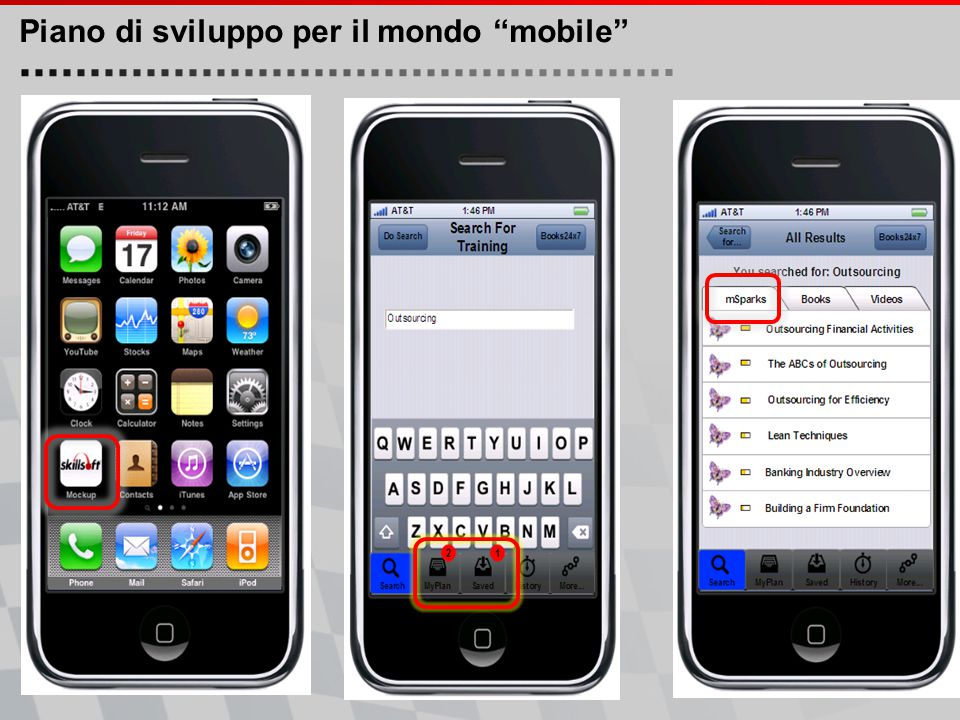 Piano di sviluppo per il mondo mobile