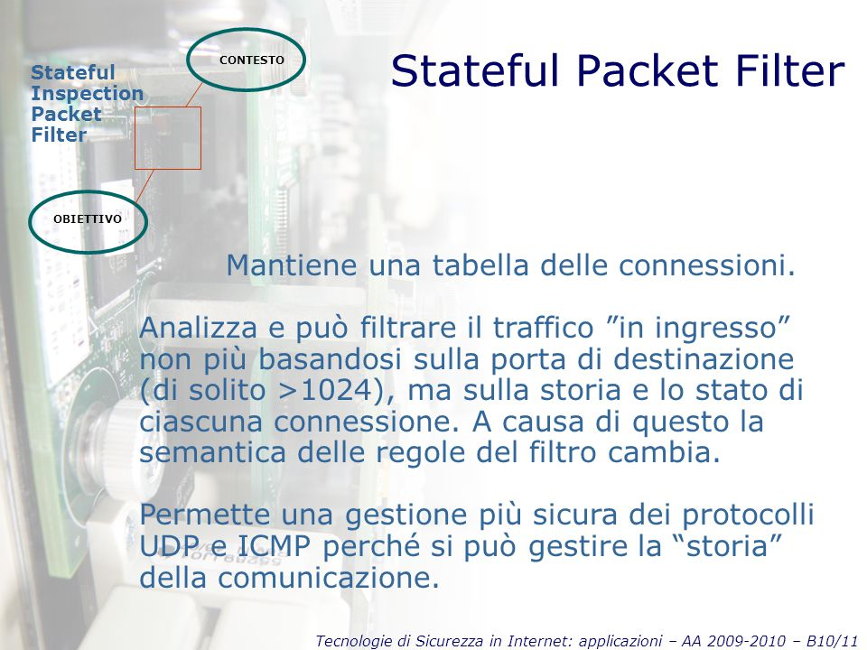 Tecnologie di Sicurezza in Internet: applicazioni – AA 2009-2010 – B10/11 Stateful Packet Filter CONTESTO OBIETTIVO Stateful Inspection Packet Filter