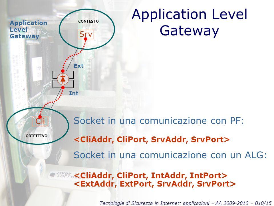 Tecnologie di Sicurezza in Internet: applicazioni – AA 2009-2010 – B10/15 Application Level Gateway CONTESTO OBIETTIVO Socket in una comunicazione con