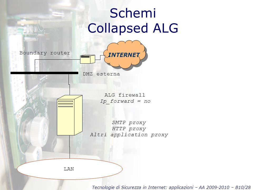 Tecnologie di Sicurezza in Internet: applicazioni – AA 2009-2010 – B10/28 Schemi Collapsed ALG INTERNET Boundary router LAN DMZ esterna ALG firewall I