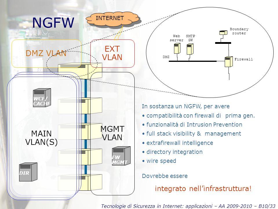 Tecnologie di Sicurezza in Internet: applicazioni – AA 2009-2010 – B10/33 NGFW DMZ VLAN EXT VLAN MGMT VLAN MAIN VLAN(S) DIR WCF/ CACHE FW MGMT INTERNET Boundary router DMZ Firewall SMTP GW Web server In sostanza un NGFW, per avere compatibilità con firewall di prima gen.