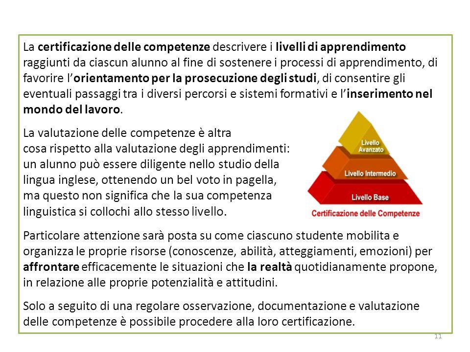 11 La certificazione delle competenze descrivere i livelli di apprendimento raggiunti da ciascun alunno al fine di sostenere i processi di apprendimen
