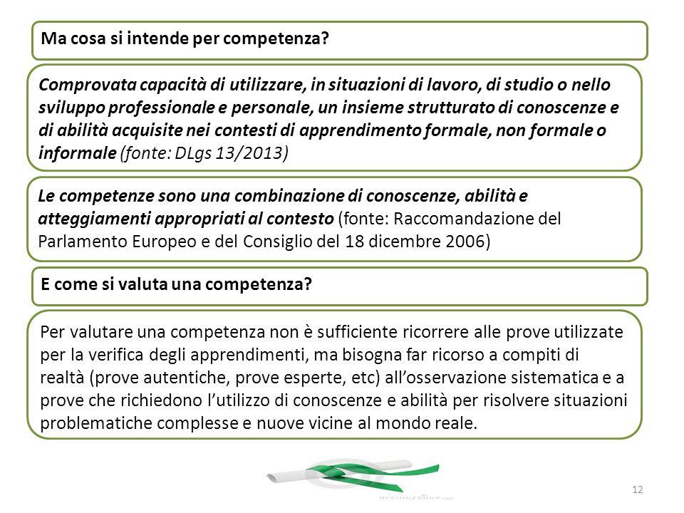 12 Ma cosa si intende per competenza? Comprovata capacità di utilizzare, in situazioni di lavoro, di studio o nello sviluppo professionale e personale