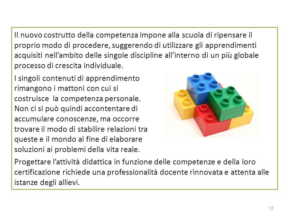 13 Il nuovo costrutto della competenza impone alla scuola di ripensare il proprio modo di procedere, suggerendo di utilizzare gli apprendimenti acquis