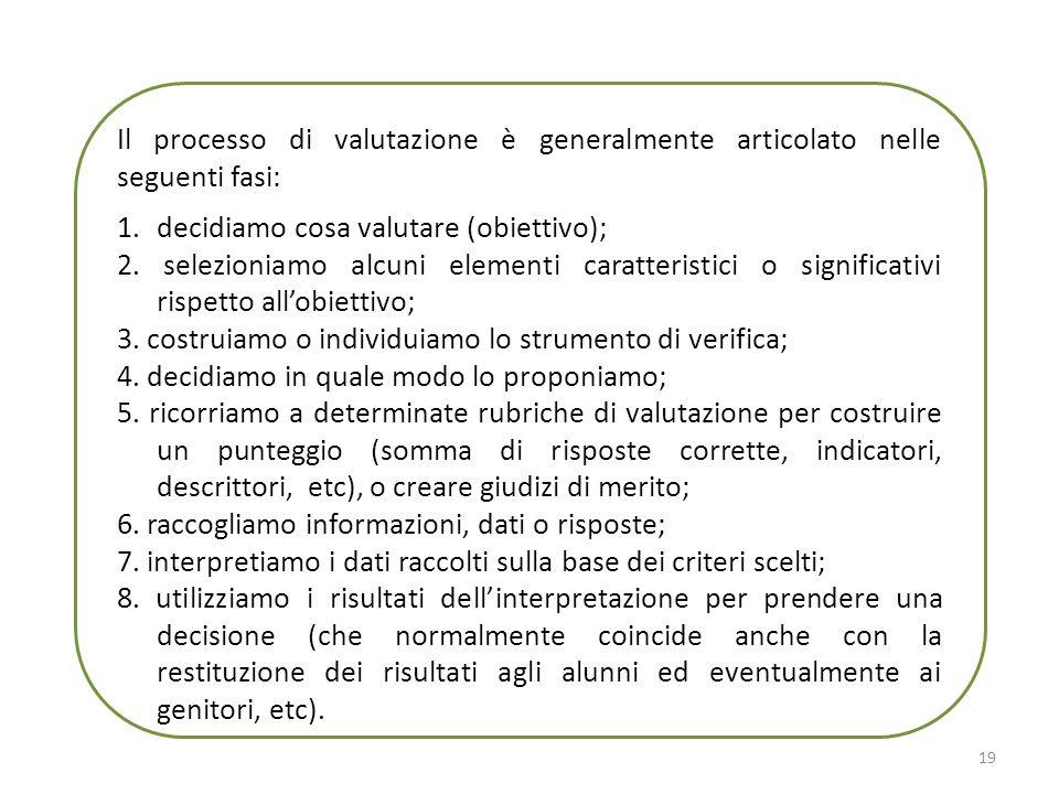 Il processo di valutazione è generalmente articolato nelle seguenti fasi: 1.decidiamo cosa valutare (obiettivo); 2. selezioniamo alcuni elementi carat