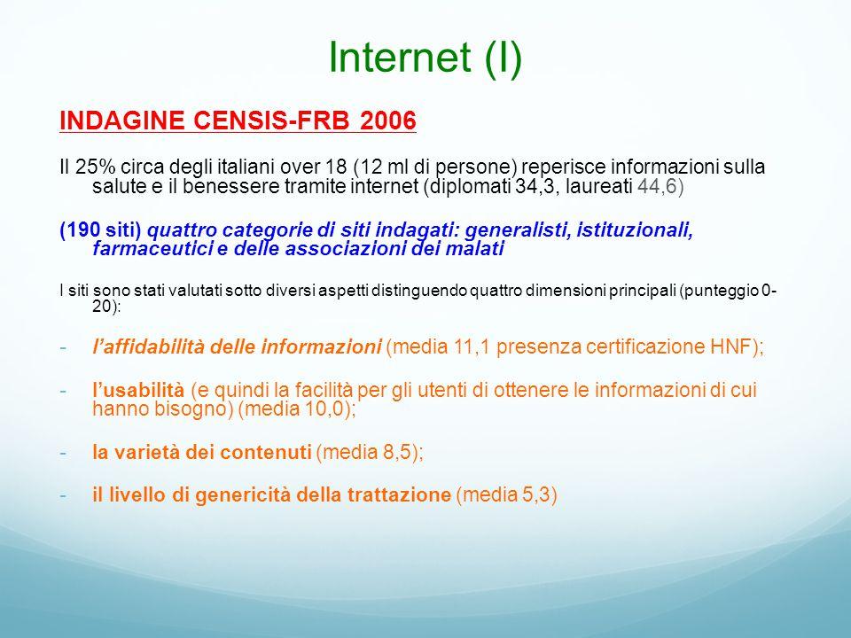 Internet (I) INDAGINE CENSIS-FRB 2006 Il 25% circa degli italiani over 18 (12 ml di persone) reperisce informazioni sulla salute e il benessere tramit