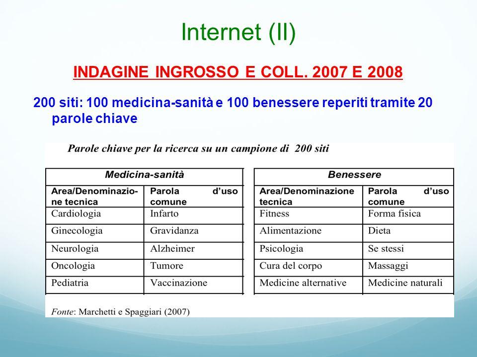 Internet (II) INDAGINE INGROSSO E COLL. 2007 E 2008 200 siti: 100 medicina-sanità e 100 benessere reperiti tramite 20 parole chiave
