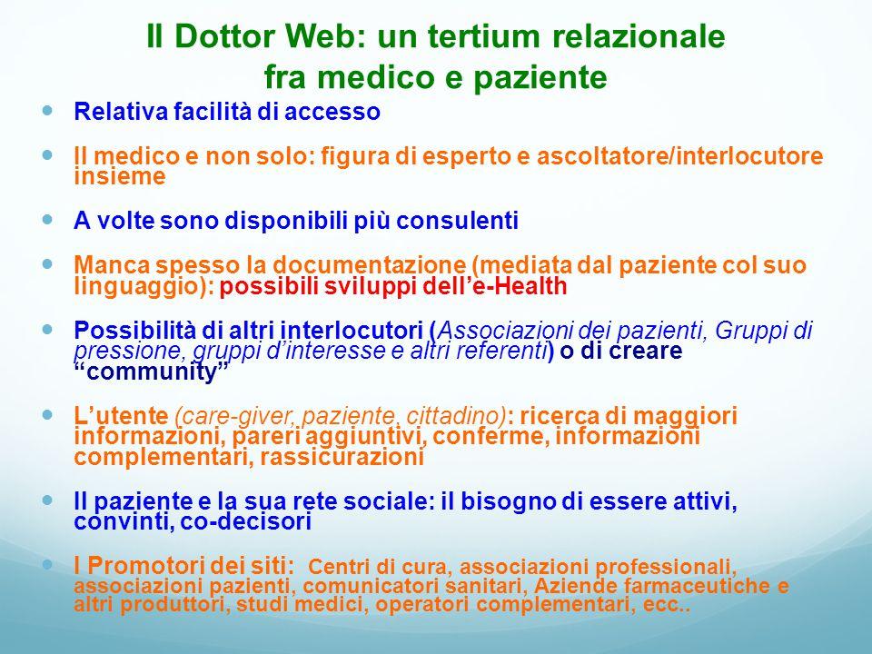 Il Dottor Web: un tertium relazionale fra medico e paziente Relativa facilità di accesso Il medico e non solo: figura di esperto e ascoltatore/interlo