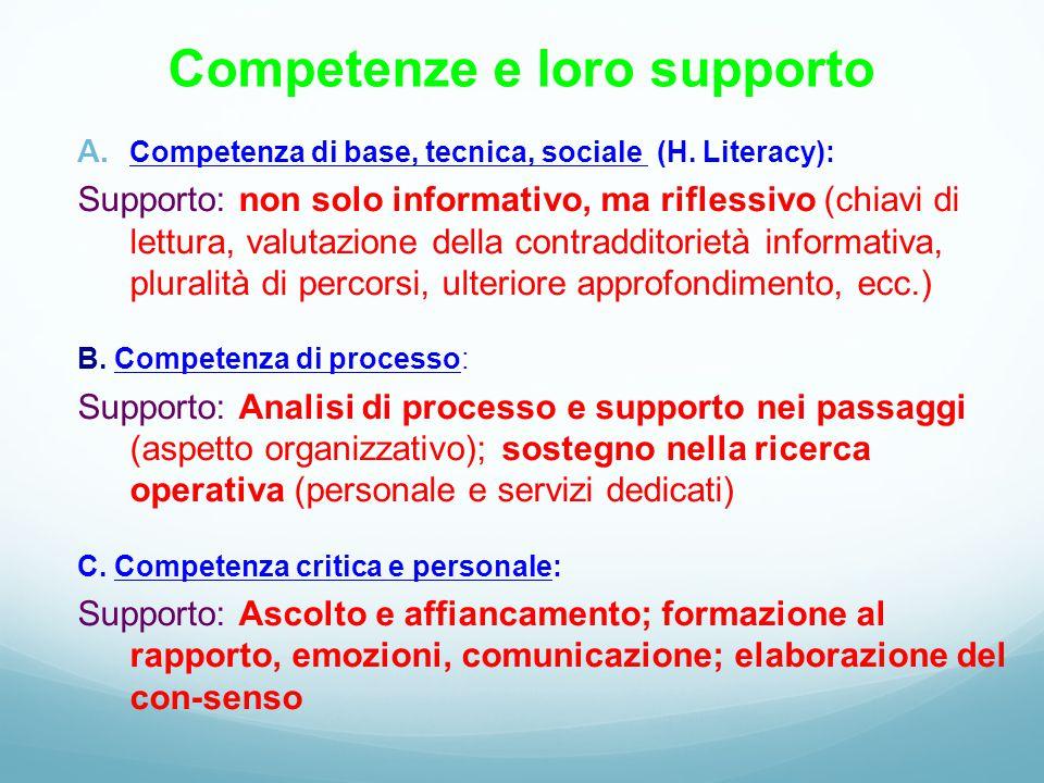 Competenze e loro supporto A. Competenza di base, tecnica, sociale (H. Literacy): Supporto: non solo informativo, ma riflessivo (chiavi di lettura, va