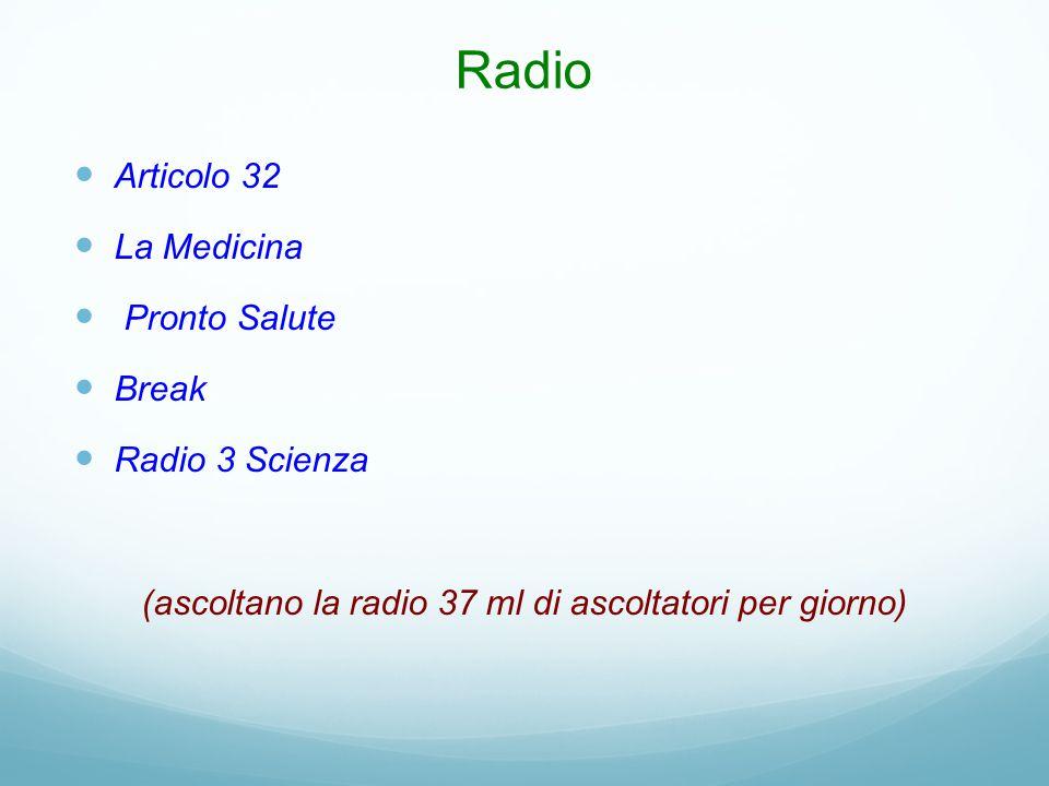 Radio Articolo 32 La Medicina Pronto Salute Break Radio 3 Scienza (ascoltano la radio 37 ml di ascoltatori per giorno)