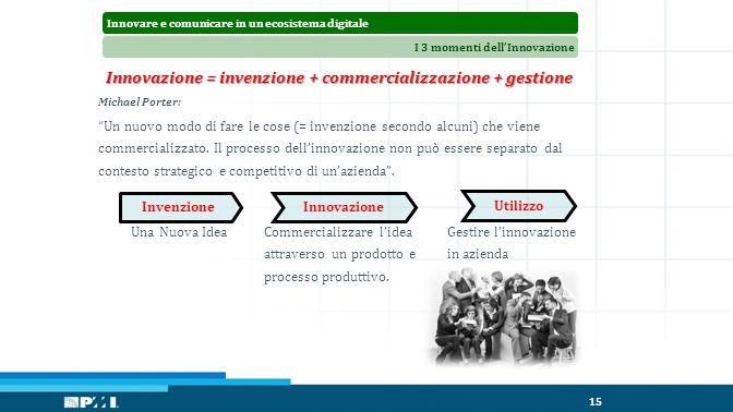 Innovare e comunicare in un ecosistema digitaleI 3 momenti dell'Innovazione 15 InvenzioneInnovazione Utilizzo Innovazione = invenzione + commercializzazione + gestione Michael Porter: Un nuovo modo di fare le cose (= invenzione secondo alcuni) che viene commercializzato.