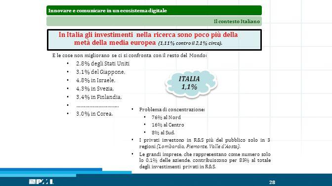 Innovare e comunicare in un ecosistema digitaleIl contesto Italiano 28 In Italia gli investimenti nella ricerca sono poco più della metà della media europea (1,11% contro il 2,1% circa).